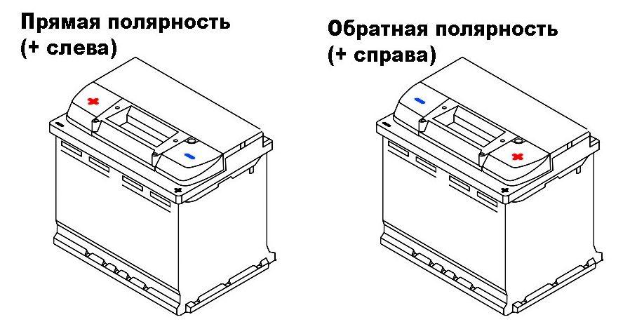 Прямая и обратная полярность автомобильного аккумулятора. Как определить?